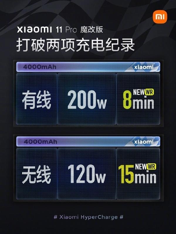 Redmi K50 будет оснащен быстрой зарядкой на 120 Вт