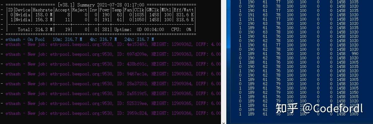 "@Codefordl получил кусок ""CMP 170HX"""