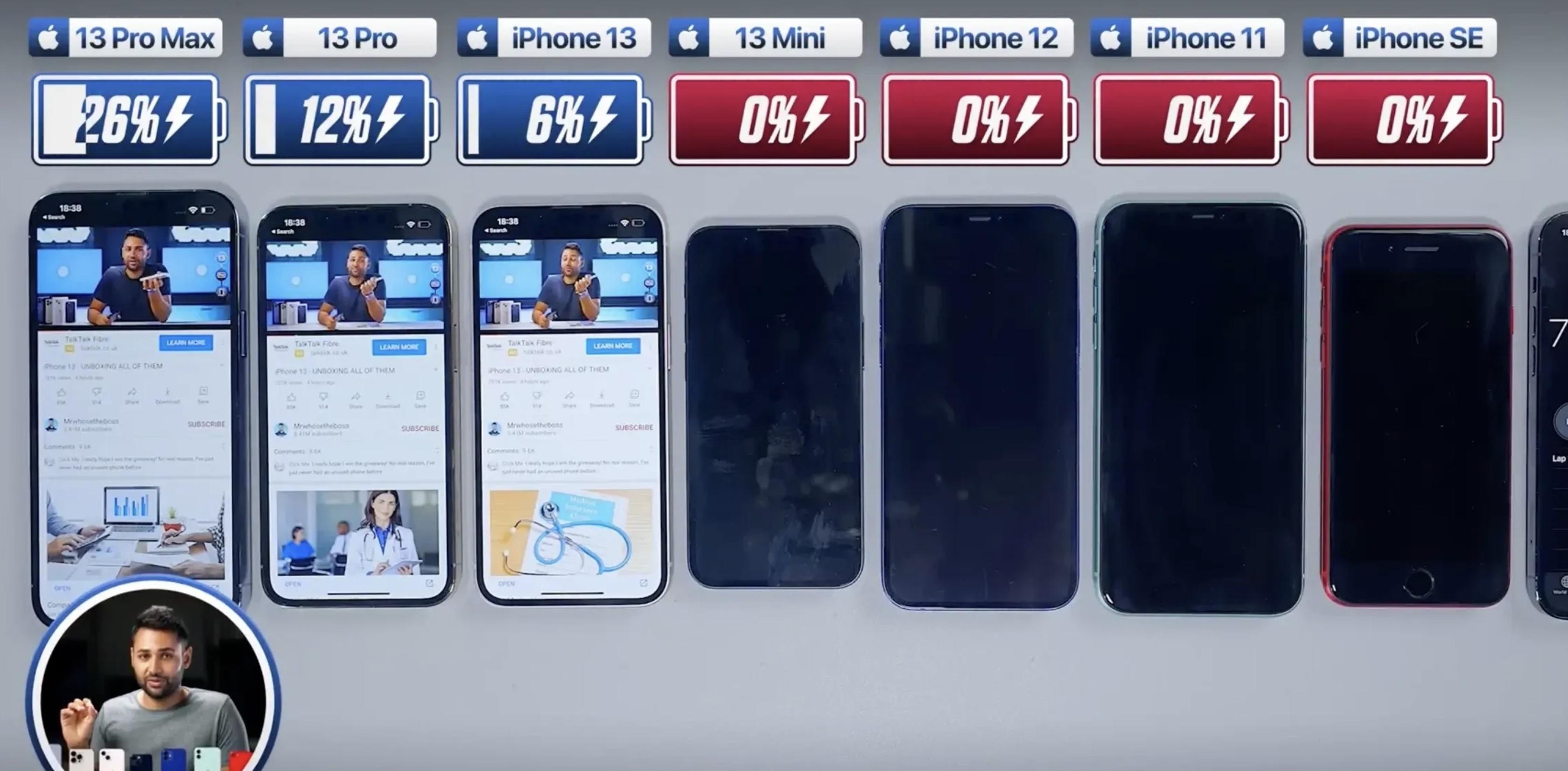 Тест автономной работы iPhone 13, mini, Pro, Pro Max: кто лучше?