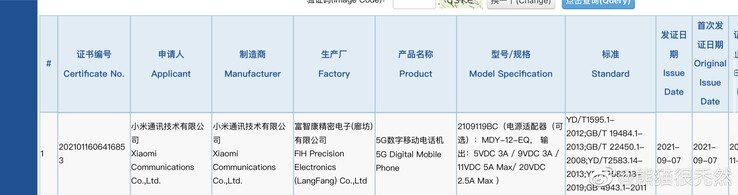 Новые подробности о Xiaomi Note 11