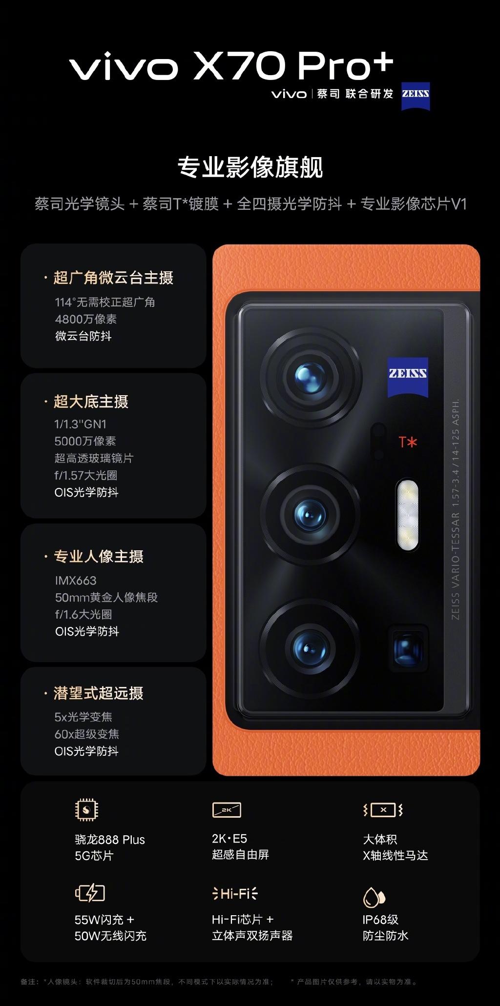 Особенности камер смартфонов серии Vivo X70