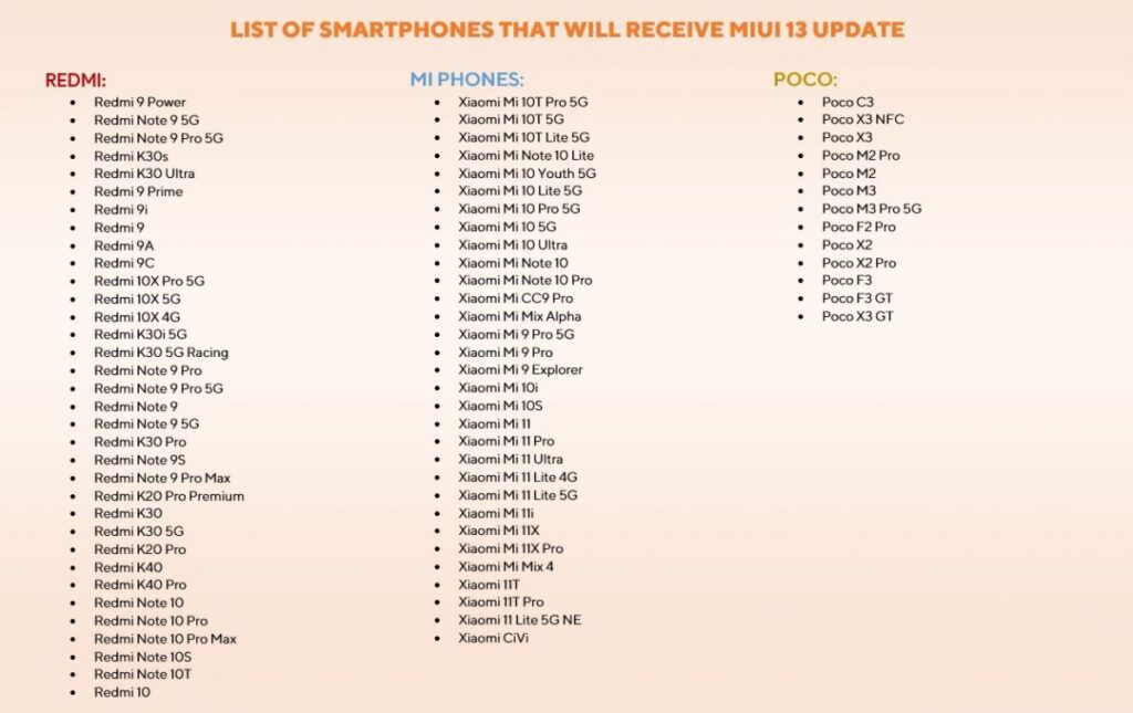 Основные изменения и обновленный список смартфонов Xiaomi, которые получат MIUI 13