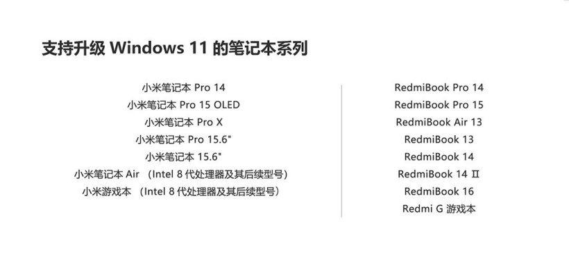 Перечислены ноутбуки Xiaomi и Redmi, которые первыми получат Windows 11