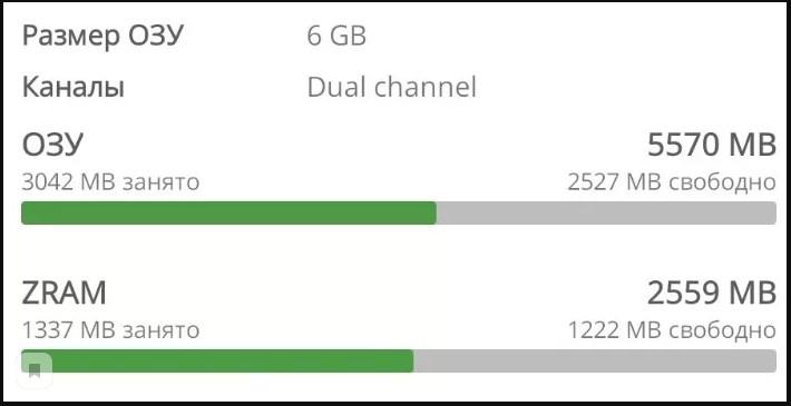 Xiaomi прекращает поддержку девяти своих смартфонов. Названы 4 причины